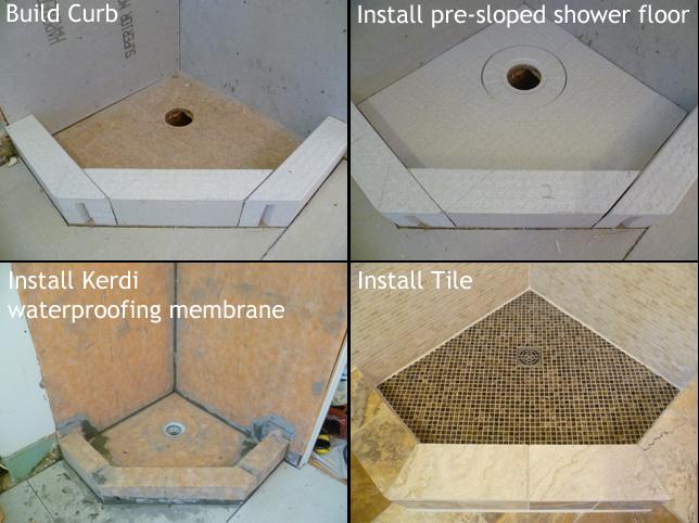 bathroom remodeling tile shower installation contractor showers